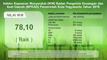 Indeks Kepuasan Masyarakat (IKM) Badan Pengelola Keuangan dan Aset Daerah (BPKAD) Pemerintah Kota Yogyakarta Tahun 2019