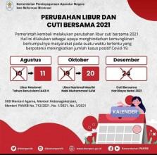 PERUBAHAN HARI LIBUR NASIONAL 2021